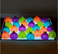 Cúpulas de clasificación para cajas luminosas el alfabetos